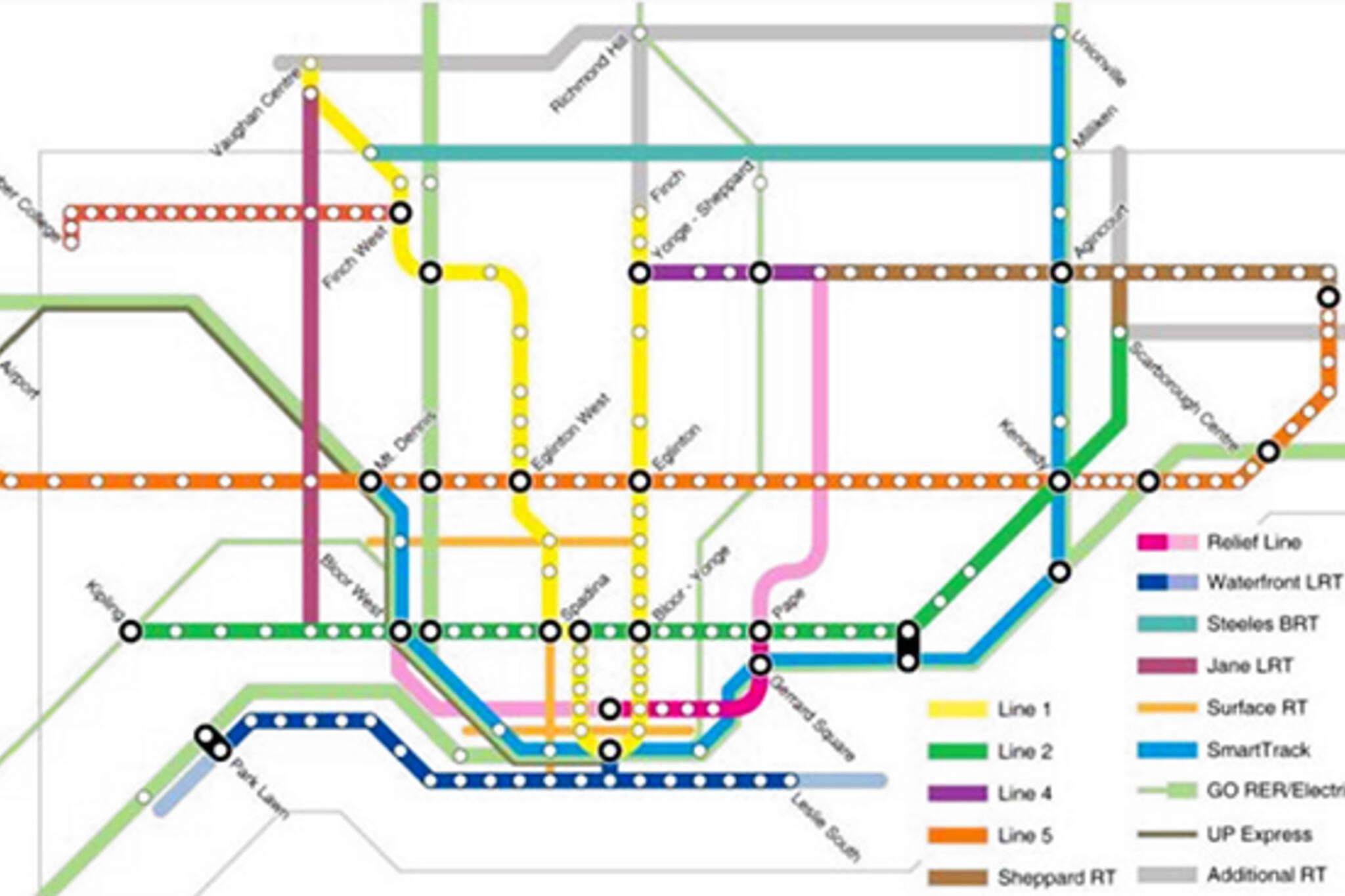 transit toronto